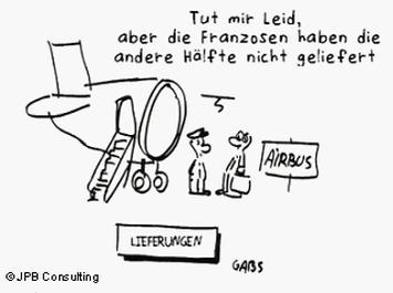 Lieferungen-Airbus