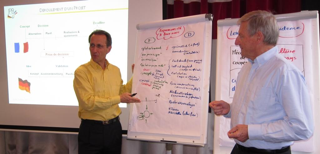 Interkulturelles deutsch-französisches Seminar