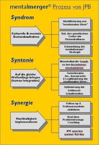mental-jaune